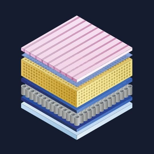 Image of different mattress layers and depth